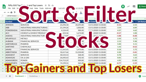 How to Use Top Gainers and Top Losers Spreadsheets